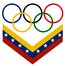 Kenpo in the Olympic Committee